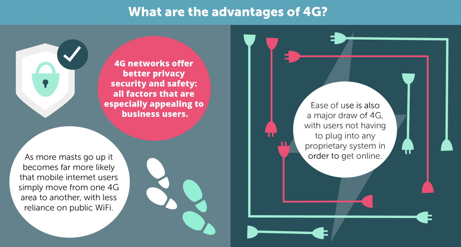 What are the advantages of 4G?
